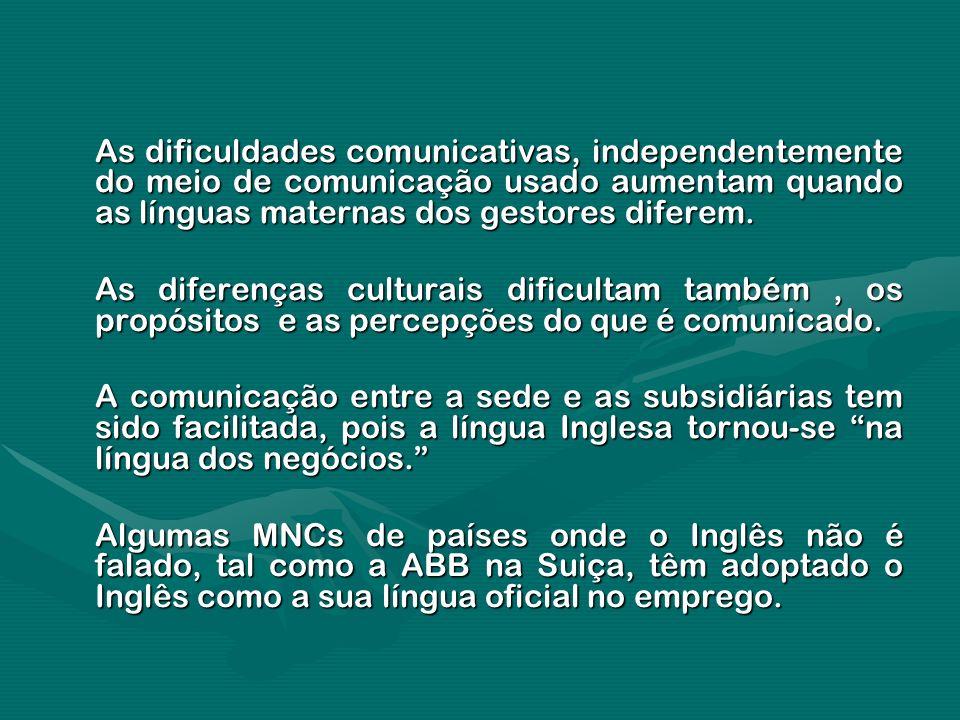 As dificuldades comunicativas, independentemente do meio de comunicação usado aumentam quando as línguas maternas dos gestores diferem. As diferenças