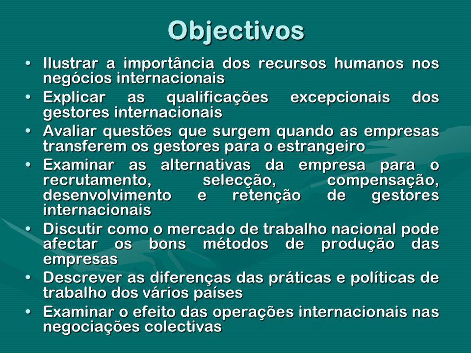 Objectivos Ilustrar a importância dos recursos humanos nos negócios internacionaisIlustrar a importância dos recursos humanos nos negócios internacion
