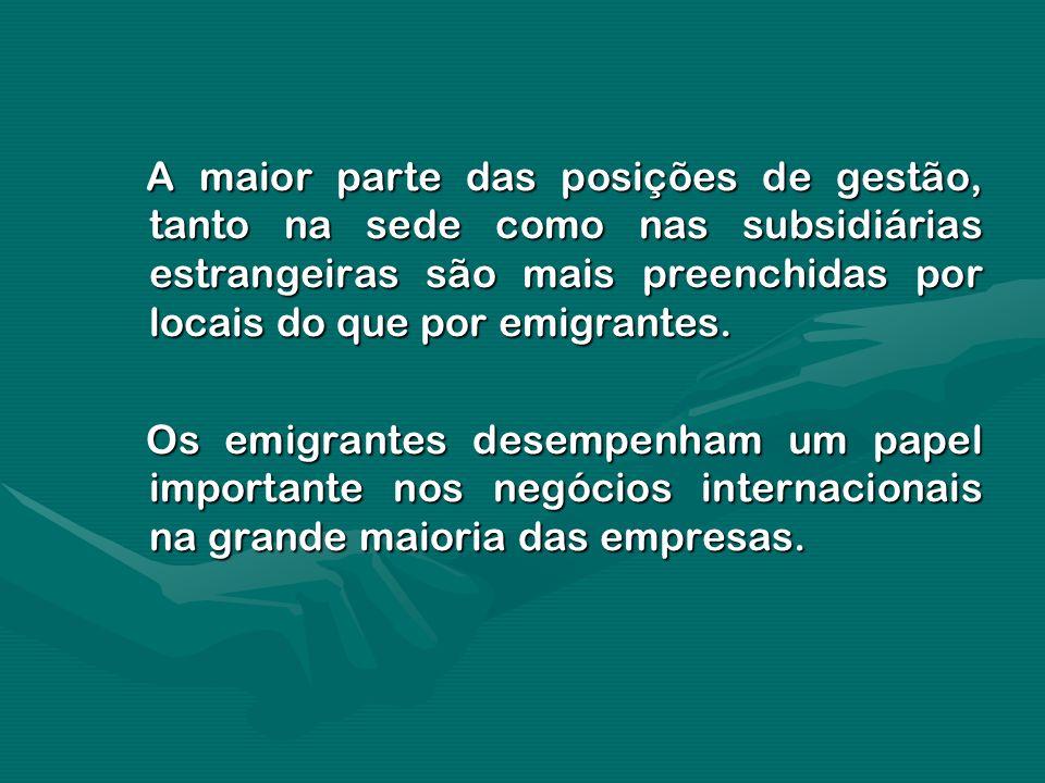 A maior parte das posições de gestão, tanto na sede como nas subsidiárias estrangeiras são mais preenchidas por locais do que por emigrantes. A maior