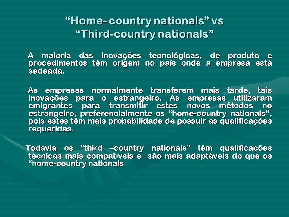 Home- country nationals vs Third-country nationals A maioria das inovações tecnológicas, de produto e procedimentos têm origem no país onde a empresa