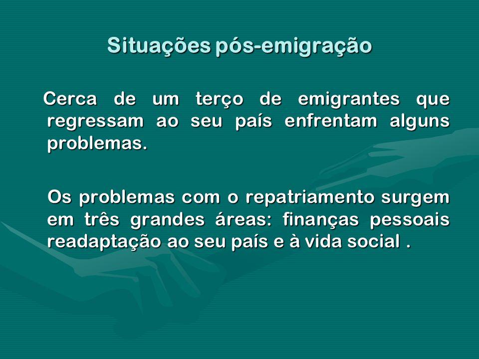 Situações pós-emigração Cerca de um terço de emigrantes que regressam ao seu país enfrentam alguns problemas. Cerca de um terço de emigrantes que regr