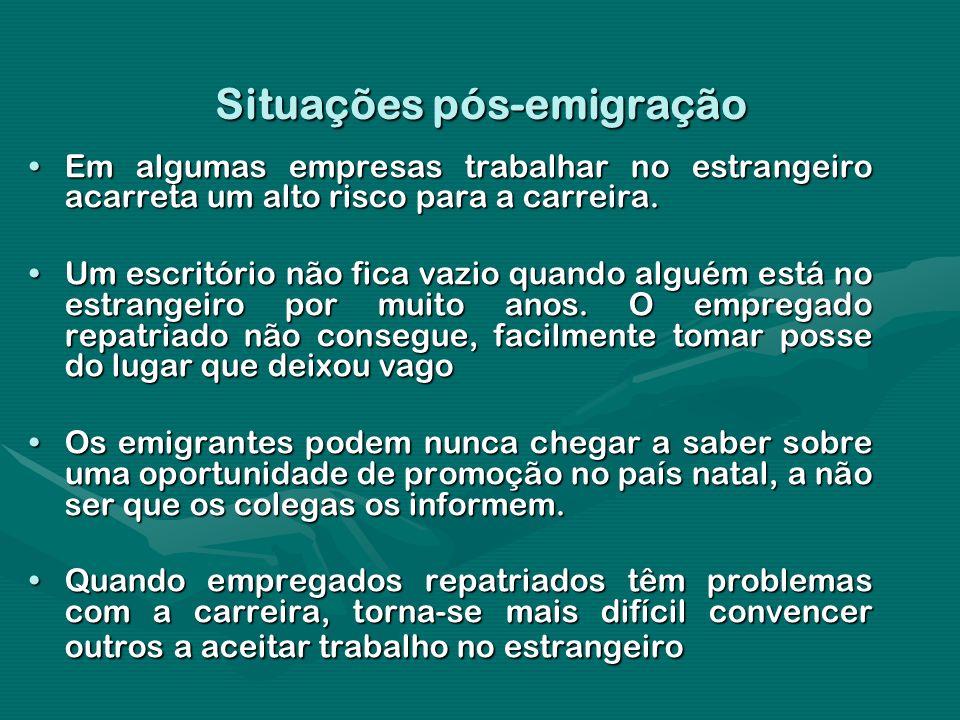 Situações pós-emigração Em algumas empresas trabalhar no estrangeiro acarreta um alto risco para a carreira.Em algumas empresas trabalhar no estrangei