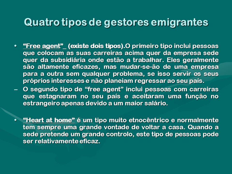 Quatro tipos de gestores emigrantes Free agent_ (existe dois tipos).O primeiro tipo inclui pessoas que colocam as suas carreiras acima quer da empresa
