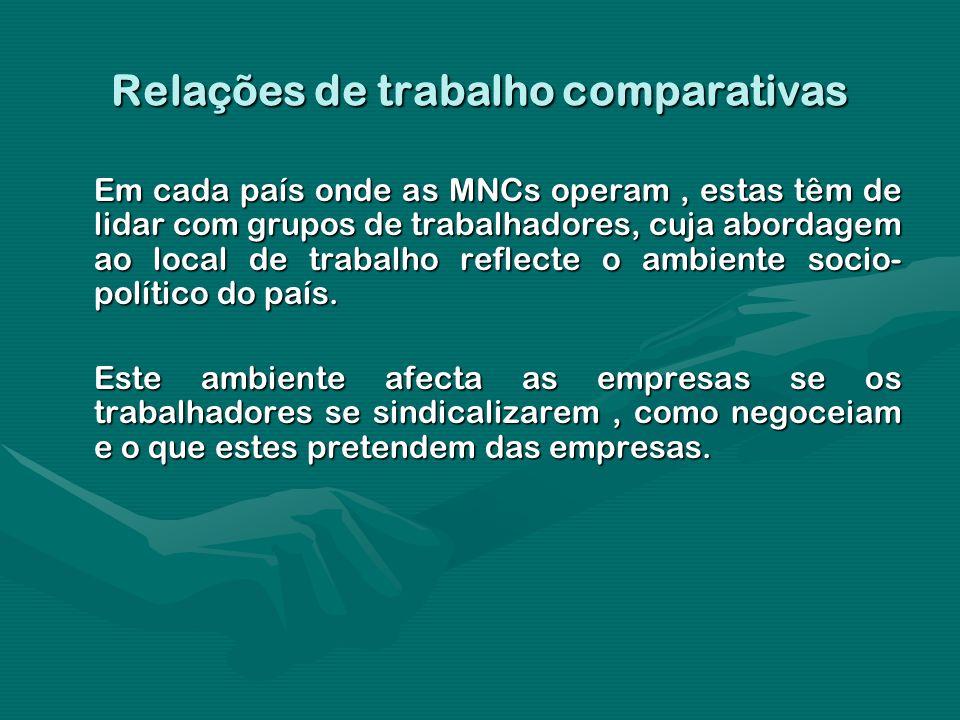 Relações de trabalho comparativas Em cada país onde as MNCs operam, estas têm de lidar com grupos de trabalhadores, cuja abordagem ao local de trabalh