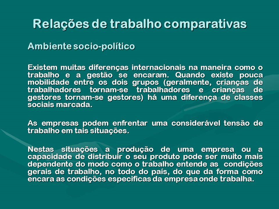 Relações de trabalho comparativas Ambiente socio-político Existem muitas diferenças internacionais na maneira como o trabalho e a gestão se encaram. Q