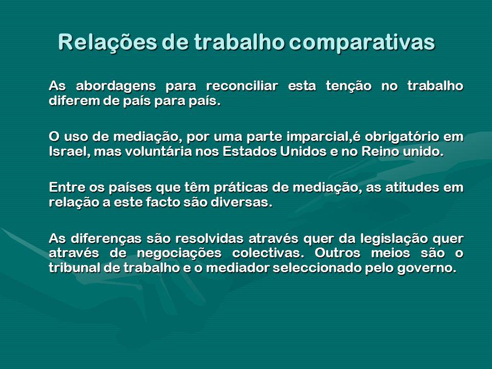 Relações de trabalho comparativas As abordagens para reconciliar esta tenção no trabalho diferem de país para país. O uso de mediação, por uma parte i