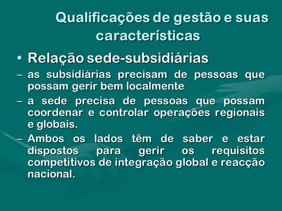 Qualificações de gestão e suas características Relação sede-subsidiáriasRelação sede-subsidiárias –as subsidiárias precisam de pessoas que possam geri