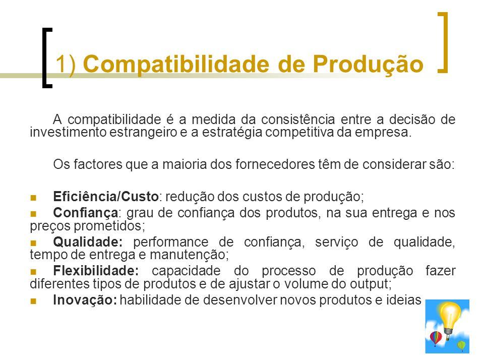 1) Compatibilidade de Produção A compatibilidade é a medida da consistência entre a decisão de investimento estrangeiro e a estratégia competitiva da