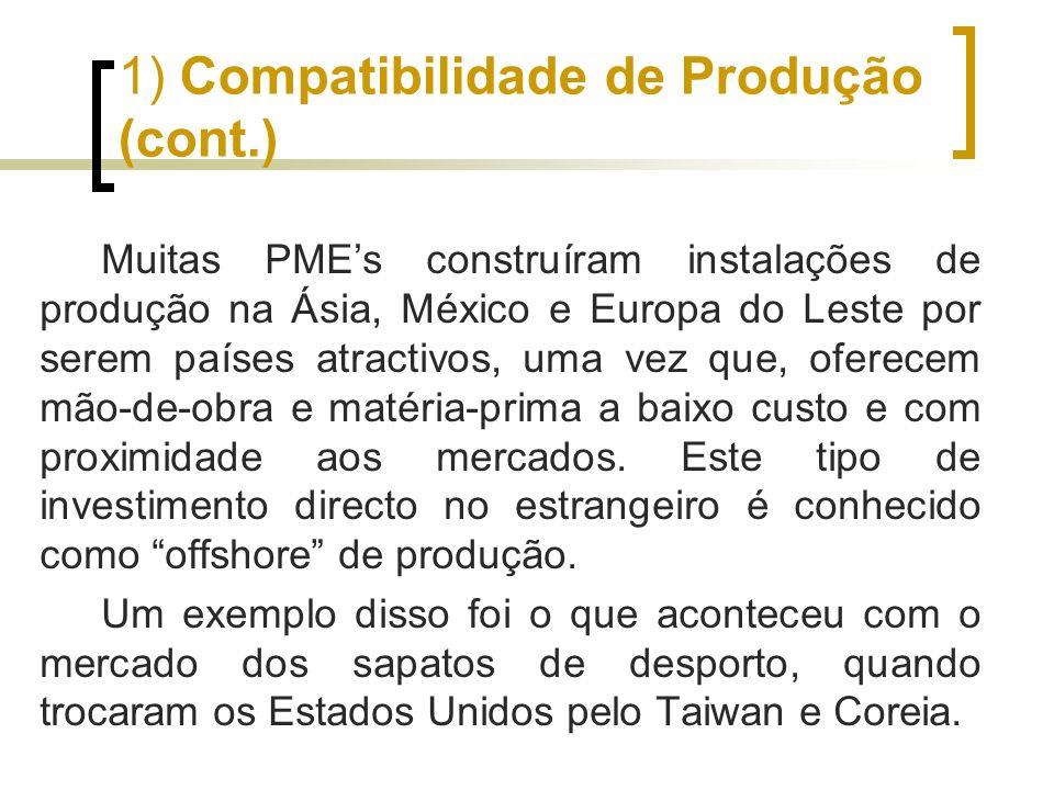 1) Compatibilidade de Produção (cont.) Muitas PMEs construíram instalações de produção na Ásia, México e Europa do Leste por serem países atractivos,