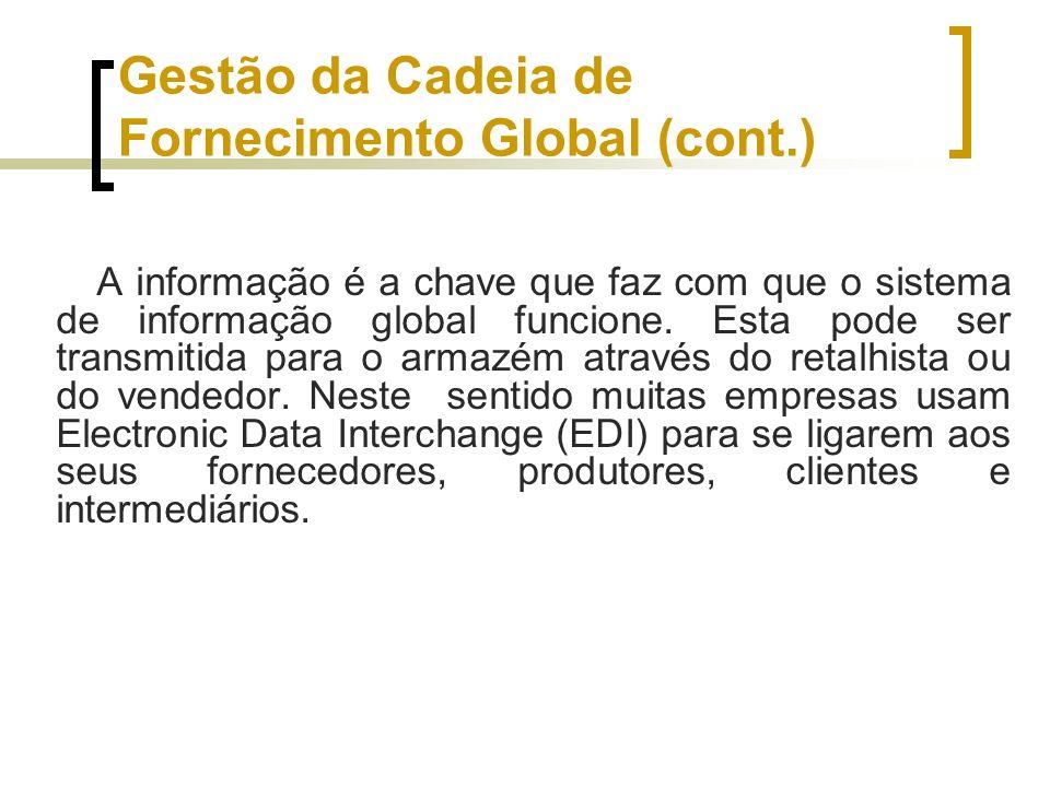 Gestão da Cadeia de Fornecimento Global (cont.) A informação é a chave que faz com que o sistema de informação global funcione. Esta pode ser transmit