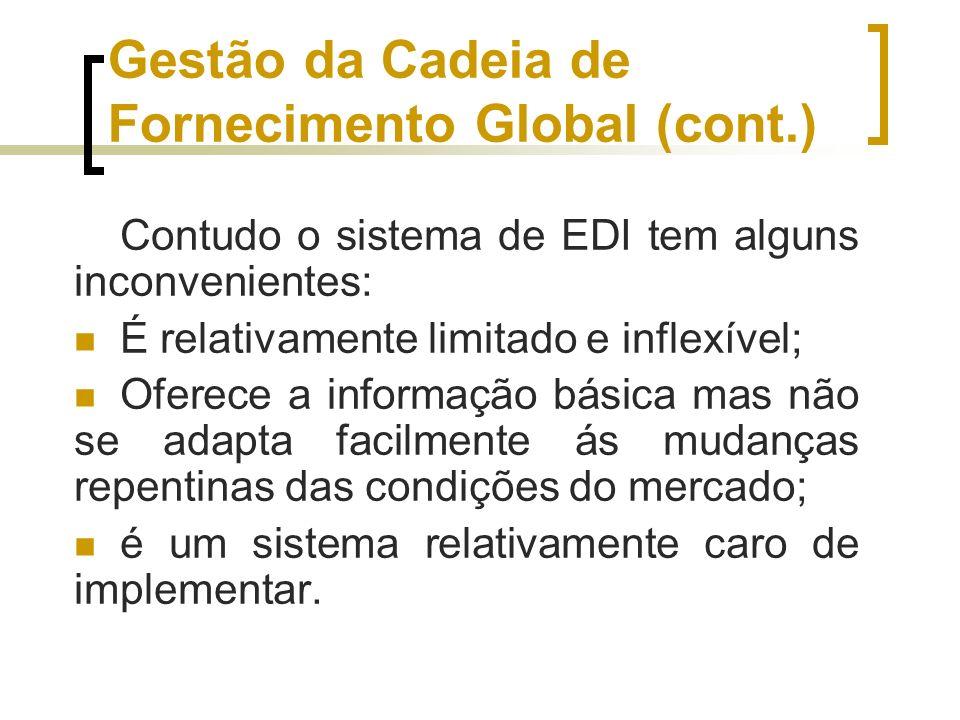 Gestão da Cadeia de Fornecimento Global (cont.) Contudo o sistema de EDI tem alguns inconvenientes: É relativamente limitado e inflexível; Oferece a i