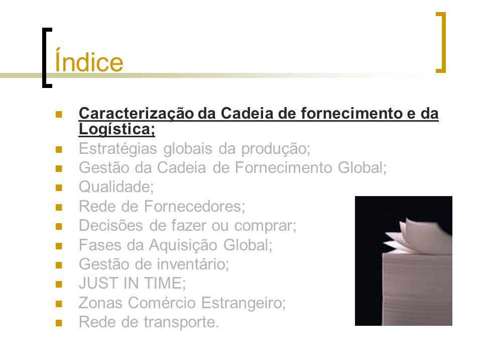 Índice Caracterização da Cadeia de fornecimento e da Logística; Estratégias globais da produção; Gestão da Cadeia de Fornecimento Global; Qualidade; R