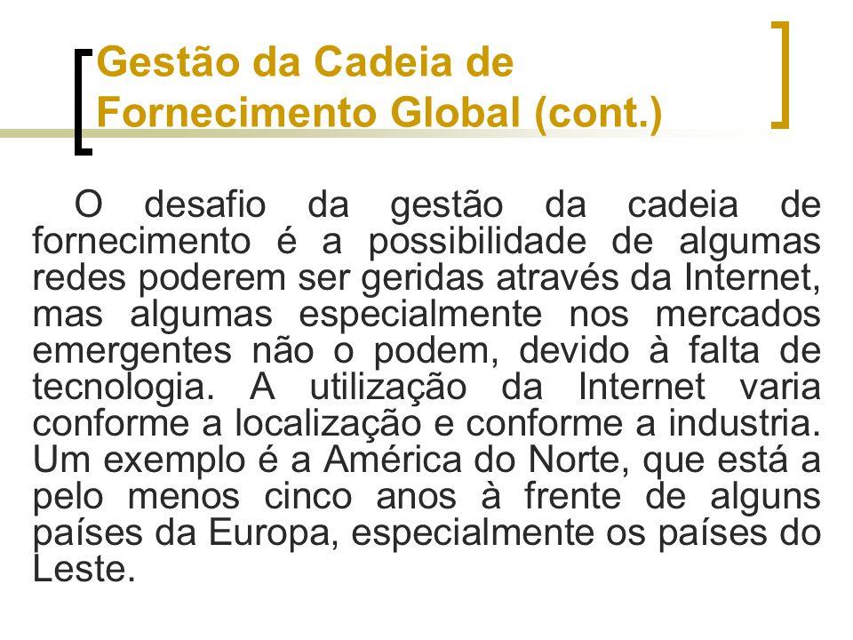 Gestão da Cadeia de Fornecimento Global (cont.) O desafio da gestão da cadeia de fornecimento é a possibilidade de algumas redes poderem ser geridas a