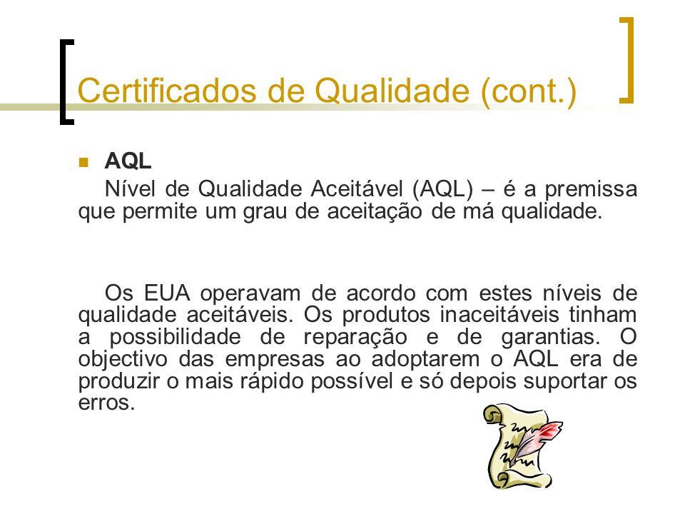 Certificados de Qualidade (cont.) AQL Nível de Qualidade Aceitável (AQL) – é a premissa que permite um grau de aceitação de má qualidade. Os EUA opera