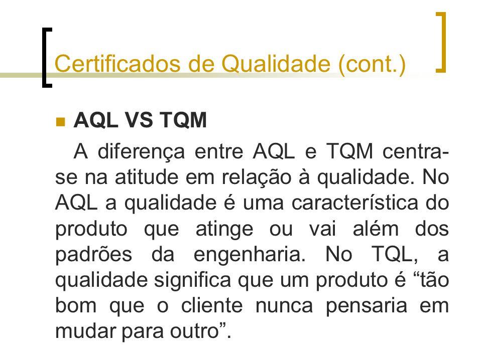 Certificados de Qualidade (cont.) AQL VS TQM A diferença entre AQL e TQM centra- se na atitude em relação à qualidade. No AQL a qualidade é uma caract
