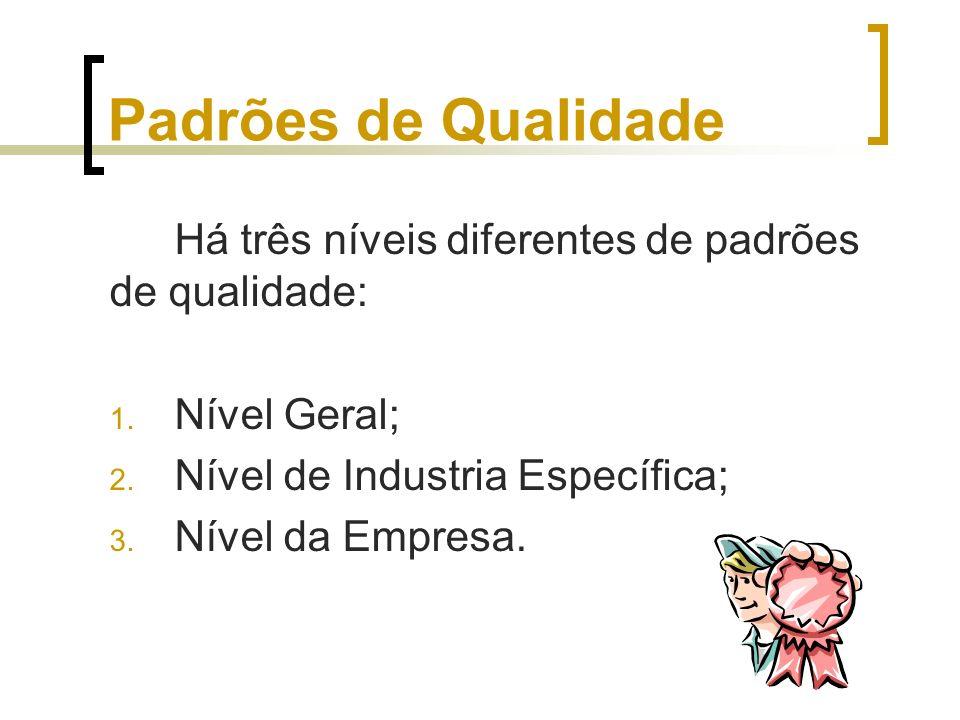 Padrões de Qualidade Há três níveis diferentes de padrões de qualidade: 1. Nível Geral; 2. Nível de Industria Específica; 3. Nível da Empresa.