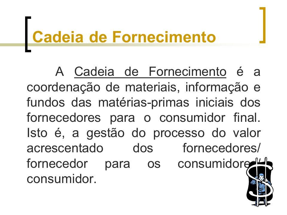 Cadeia de Fornecimento A Cadeia de Fornecimento é a coordenação de materiais, informação e fundos das matérias-primas iniciais dos fornecedores para o