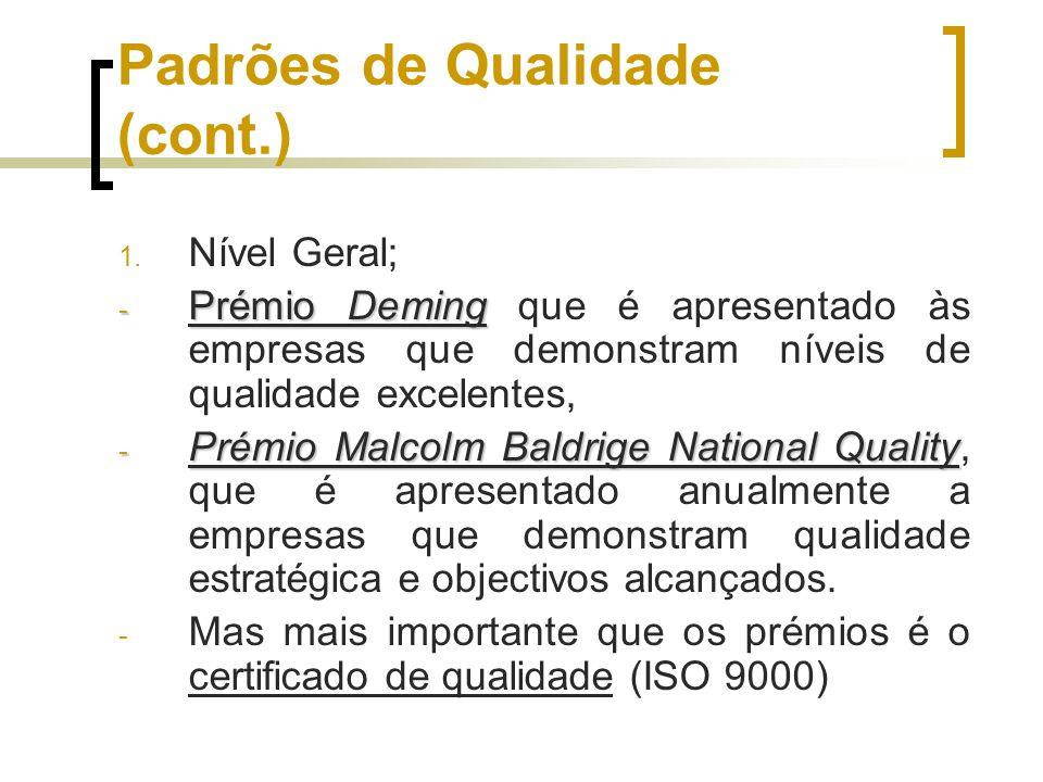 Padrões de Qualidade (cont.) 1. Nível Geral; - Prémio Deming - Prémio Deming que é apresentado às empresas que demonstram níveis de qualidade excelent