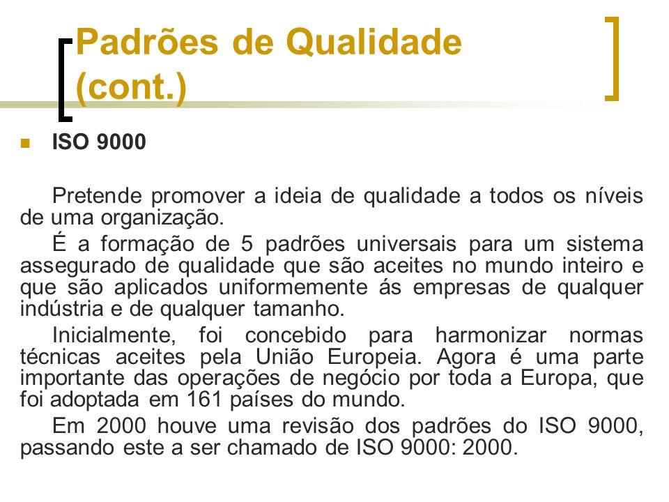 Padrões de Qualidade (cont.) ISO 9000 Pretende promover a ideia de qualidade a todos os níveis de uma organização. É a formação de 5 padrões universai