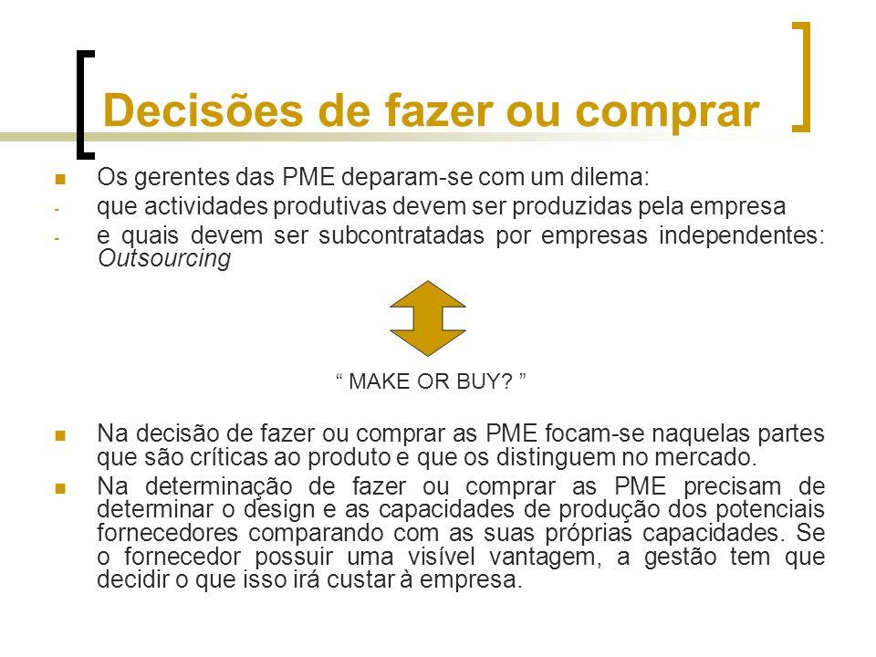 Decisões de fazer ou comprar Os gerentes das PME deparam-se com um dilema: - que actividades produtivas devem ser produzidas pela empresa - e quais de