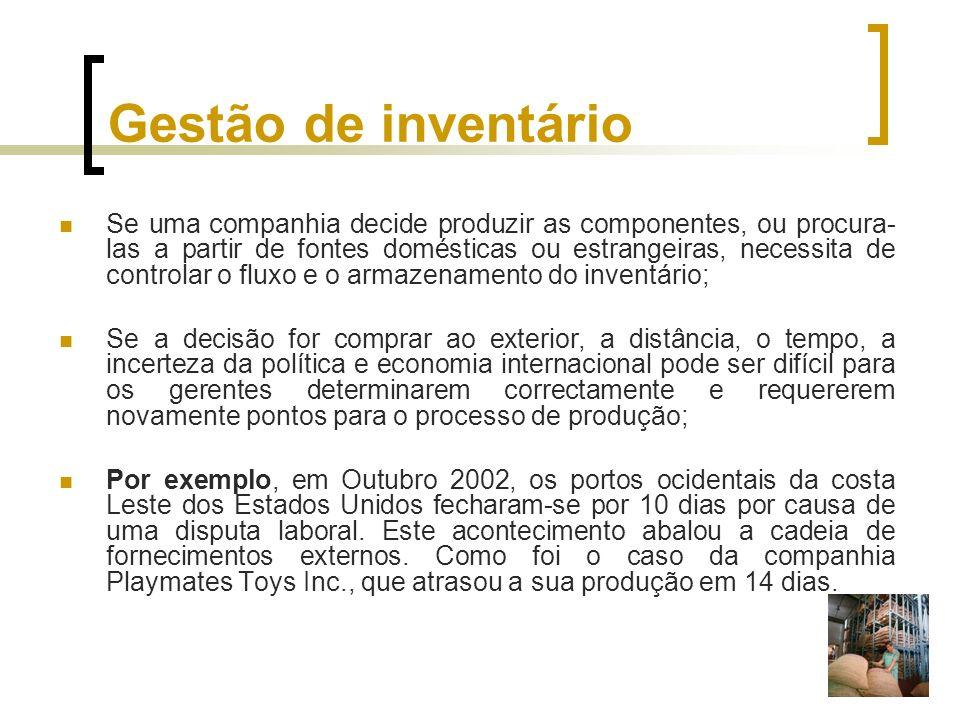 Gestão de inventário Se uma companhia decide produzir as componentes, ou procura- las a partir de fontes domésticas ou estrangeiras, necessita de cont