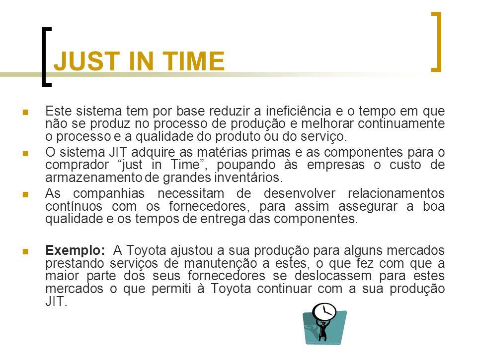 JUST IN TIME Este sistema tem por base reduzir a ineficiência e o tempo em que não se produz no processo de produção e melhorar continuamente o proces