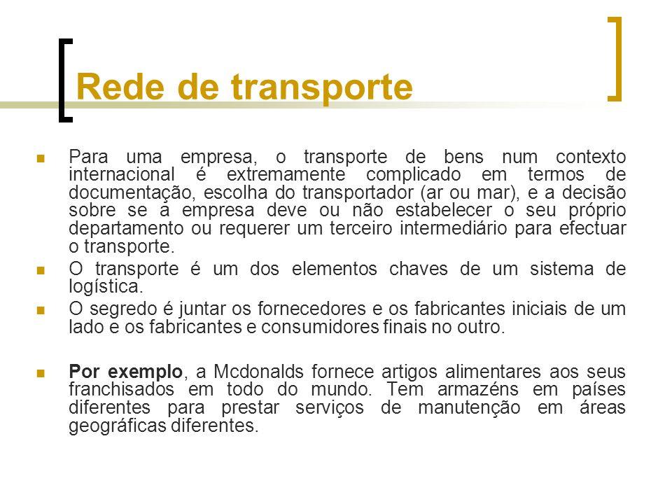 Rede de transporte Para uma empresa, o transporte de bens num contexto internacional é extremamente complicado em termos de documentação, escolha do t
