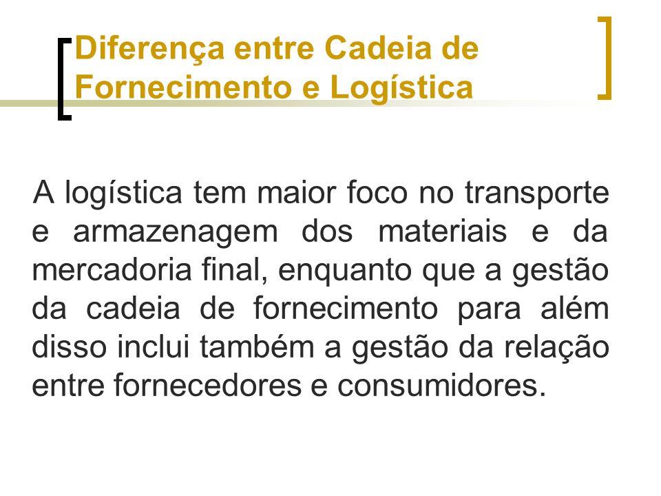 Diferença entre Cadeia de Fornecimento e Logística A logística tem maior foco no transporte e armazenagem dos materiais e da mercadoria final, enquant