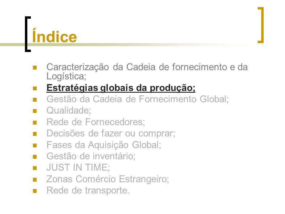 Índice Caracterização da Cadeia de fornecimento e da Logística; Estratégias globais da produção; Gestão da Cadeia de Fornecimento Global; Qualidade; Rede de Fornecedores; Decisões de fazer ou comprar; Fases da Aquisição Global; Gestão de inventário; JUST IN TIME; Zonas Comércio Estrangeiro; Rede de transporte.