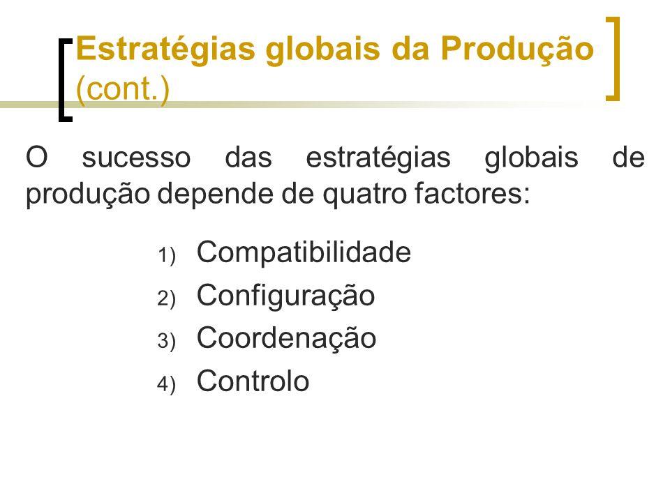 Estratégias globais da Produção (cont.) 1) Compatibilidade 2) Configuração 3) Coordenação 4) Controlo O sucesso das estratégias globais de produção de