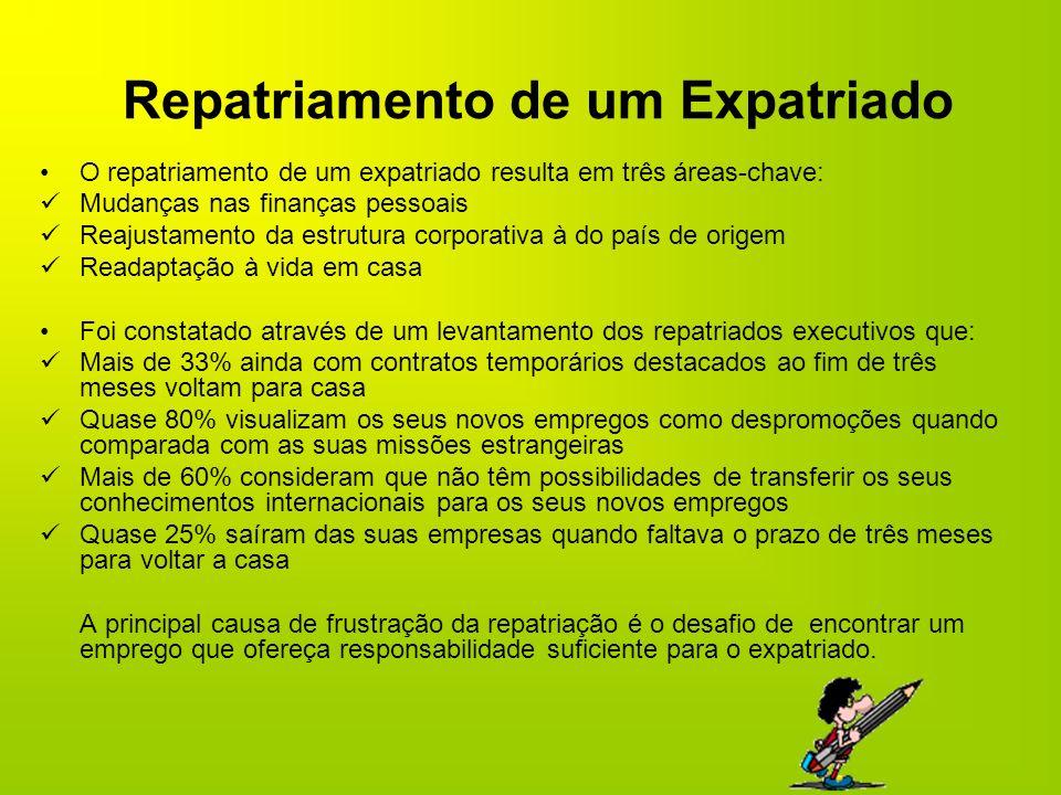 Repatriamento de um Expatriado O repatriamento de um expatriado resulta em três áreas-chave: Mudanças nas finanças pessoais Reajustamento da estrutura