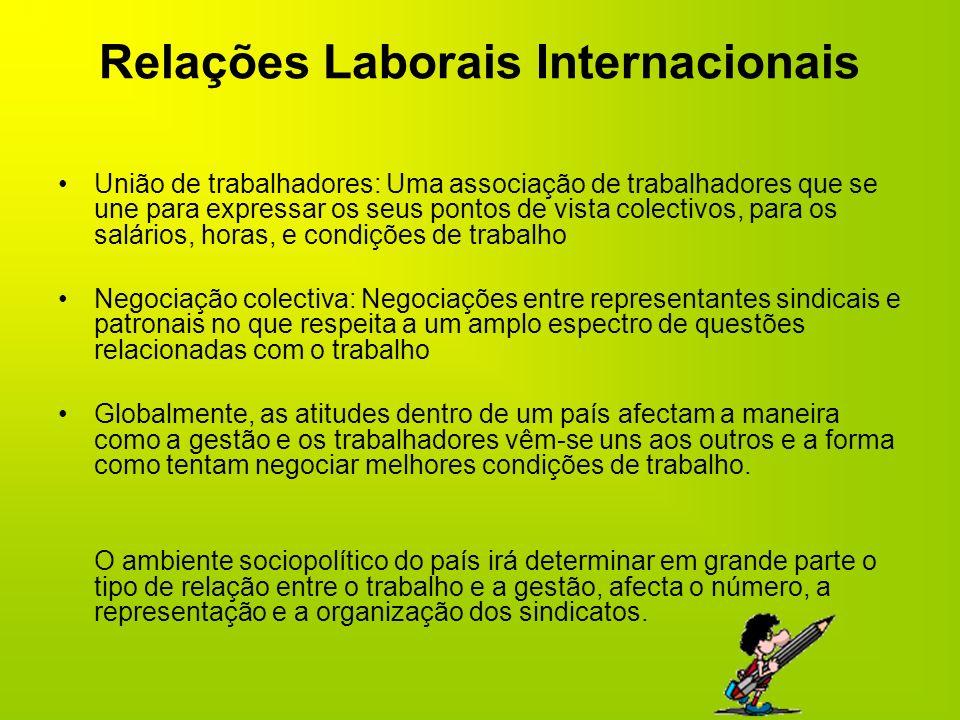 Relações Laborais Internacionais União de trabalhadores: Uma associação de trabalhadores que se une para expressar os seus pontos de vista colectivos,