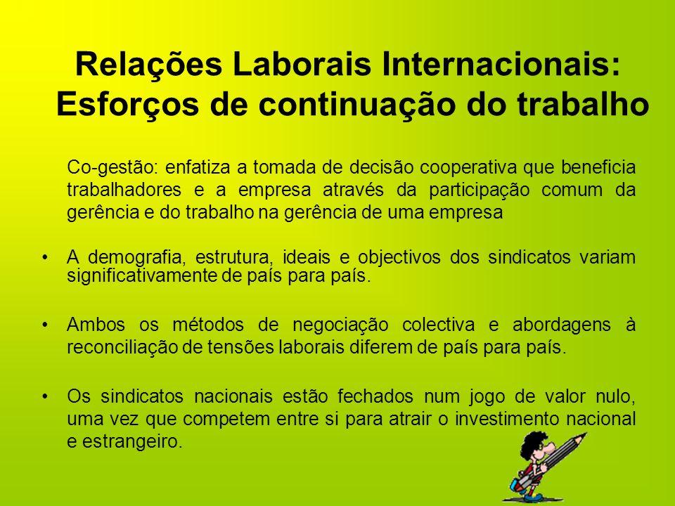 Relações Laborais Internacionais: Esforços de continuação do trabalho Co-gestão: enfatiza a tomada de decisão cooperativa que beneficia trabalhadores