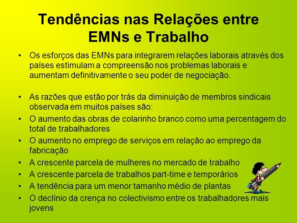 Tendências nas Relações entre EMNs e Trabalho Os esforços das EMNs para integrarem relações laborais através dos países estimulam a compreensão nos pr