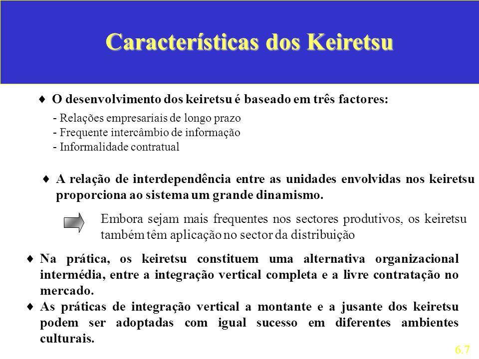 Características dos Keiretsu O desenvolvimento dos keiretsu é baseado em três factores: Na prática, os keiretsu constituem uma alternativa organizacio