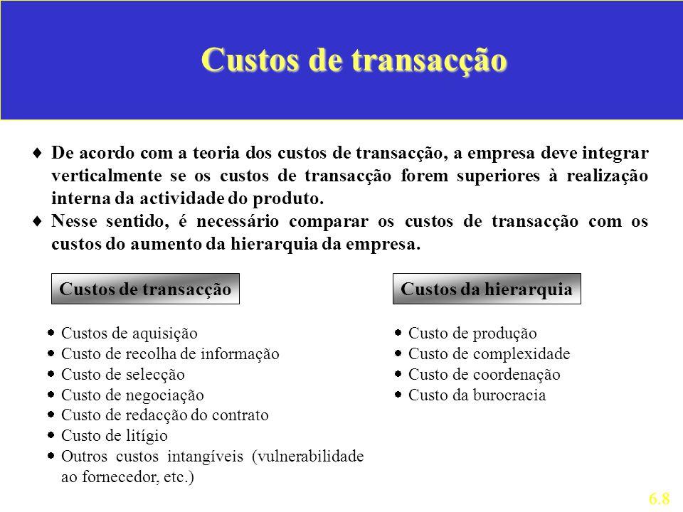 Custos de transacção De acordo com a teoria dos custos de transacção, a empresa deve integrar verticalmente se os custos de transacção forem superiore