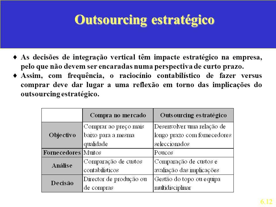 Outsourcing estratégico As decisões de integração vertical têm impacte estratégico na empresa, pelo que não devem ser encaradas numa perspectiva de cu