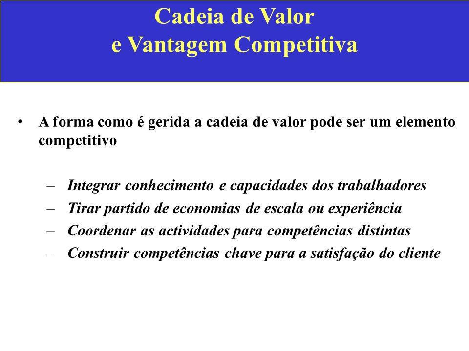 Cadeia de Valor e Vantagem Competitiva A forma como é gerida a cadeia de valor pode ser um elemento competitivo –Integrar conhecimento e capacidades d