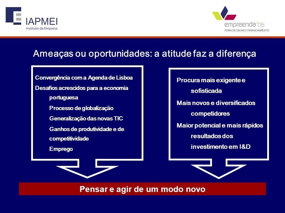 Convergência com a Agenda de Lisboa Desafios acrescidos para a economia portuguesa Processo de globalização Generalização das novas TIC Ganhos de prod