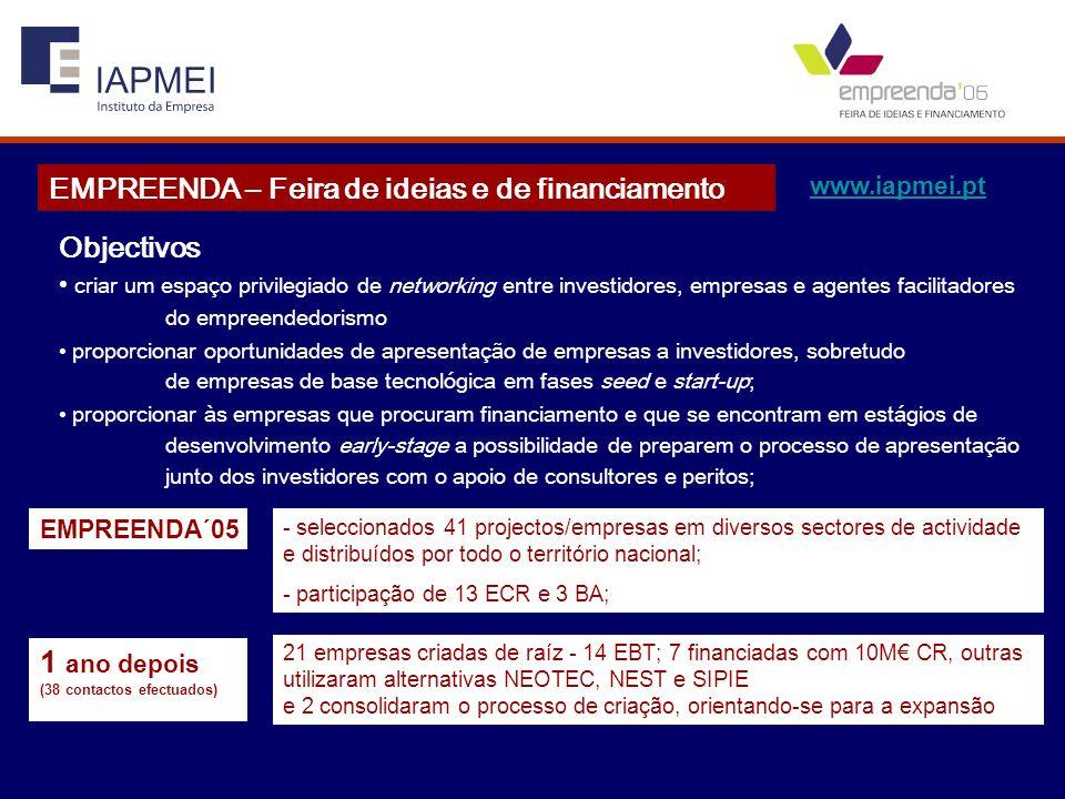 FINICIA (INOFIN) já dinamizadas 13 plataformas regionais, envolvendo cerca de 90 parceiros (Universidades, Pólos Tecnológicos, Autarquias, Associações Empresariais) apoio de proximidade aos empreendedores, ao escrutínio das ideias, à elaboração dos planos de negócio, ao financiamento e coaching nas fases de implementação I – Projectos de forte conteúdo de inovação / investimento até 2,5 M II – Negócios emergentes de pequena escala / investimento 100 m III – Iniciativas empresariais de base regional / investimento até 45 m Objectivos 1.