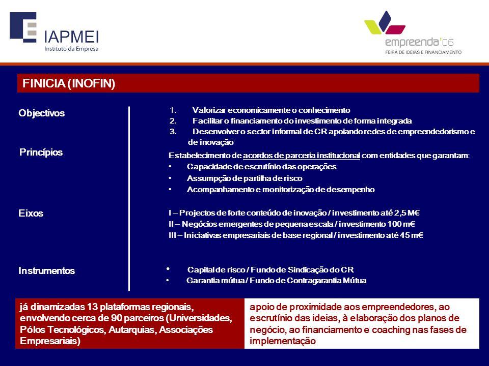 reforçar um conjunto integrado de acções destinadas a valorizar o conhecimento, a privilegiar estratégias de inovação sistemática, a dinamizar uma Rede Integrada de Facilitadores do Empreendedorismo, a assegurar coordenação e eficácia sistémica nos diferentes instrumentos disponíveis Próxima iniciativa (2007/8) Novas Empresa Novos Mercados Maior Competitividade Melhor Capacidade de Concorrência Transformação do conhecimento em valor acrescentado Alinhamento com a Estratégia de Lisboa Convergência com o Plano Tecnológico Valorização de iniciativas empresariais inovadoras Aposta em sectores de grande inovação e crescimento rápido Apoio a outras iniciativas inovadoras de valor empresarial Valorização individual e colectiva dos cidadãos Empreendedores com elevados níveis de qualificação Empreendedores criativos, dinâmicos, motivados e com experiência Alinhamento com a Estratégia de Lisboa Valorização de iniciativas empresariais inovadoras