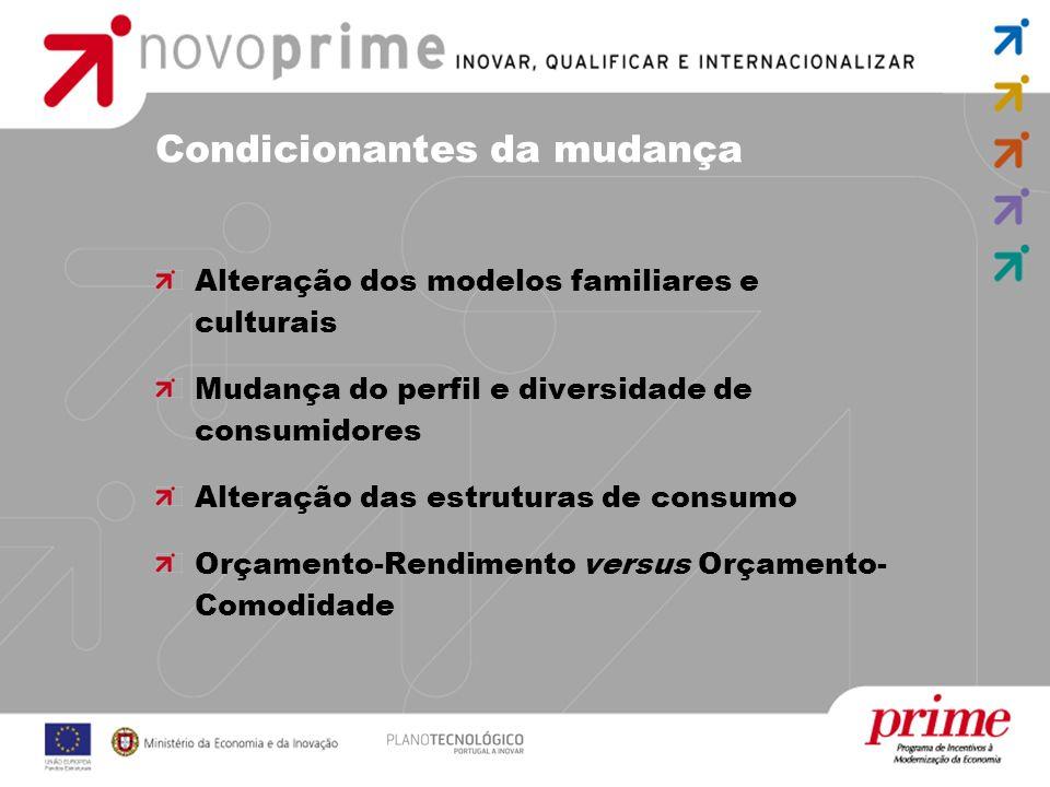 Condicionantes da mudança Alteração dos modelos familiares e culturais Mudança do perfil e diversidade de consumidores Alteração das estruturas de consumo Orçamento-Rendimento versus Orçamento- Comodidade