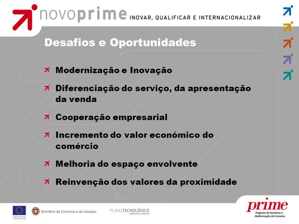 Desafios e Oportunidades Modernização e Inovação Diferenciação do serviço, da apresentação da venda Cooperação empresarial Incremento do valor económico do comércio Melhoria do espaço envolvente Reinvenção dos valores da proximidade