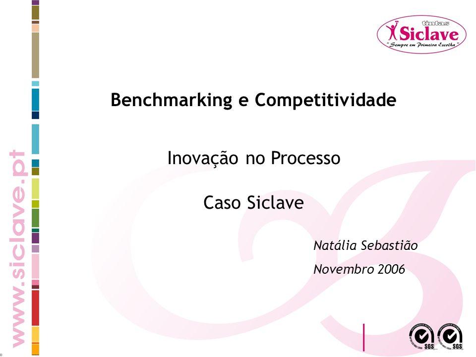 Inovação no Processo Caso Siclave Natália Sebastião Novembro 2006 Benchmarking e Competitividade