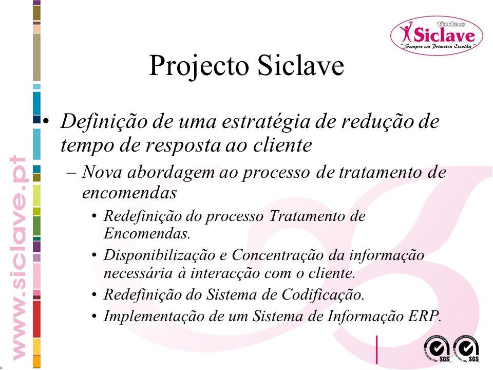 Projecto Siclave Definição de uma estratégia de redução de tempo de resposta ao cliente –Nova abordagem ao processo de tratamento de encomendas Redefi