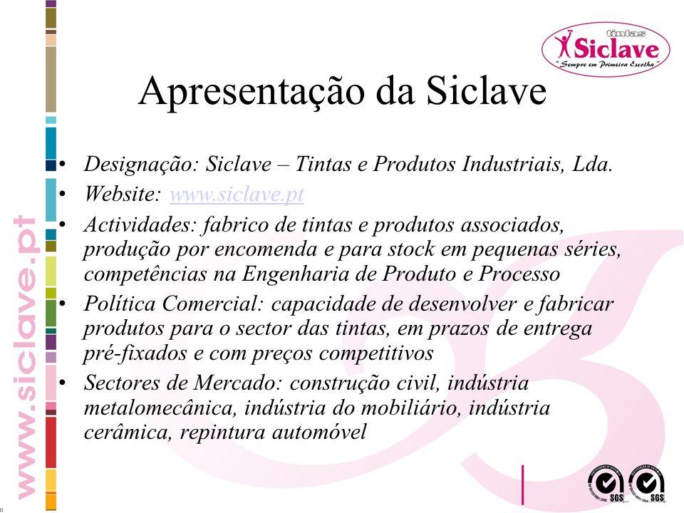 Apresentação da Siclave Designação: Siclave – Tintas e Produtos Industriais, Lda. Website: www.siclave.ptwww.siclave.pt Actividades: fabrico de tintas
