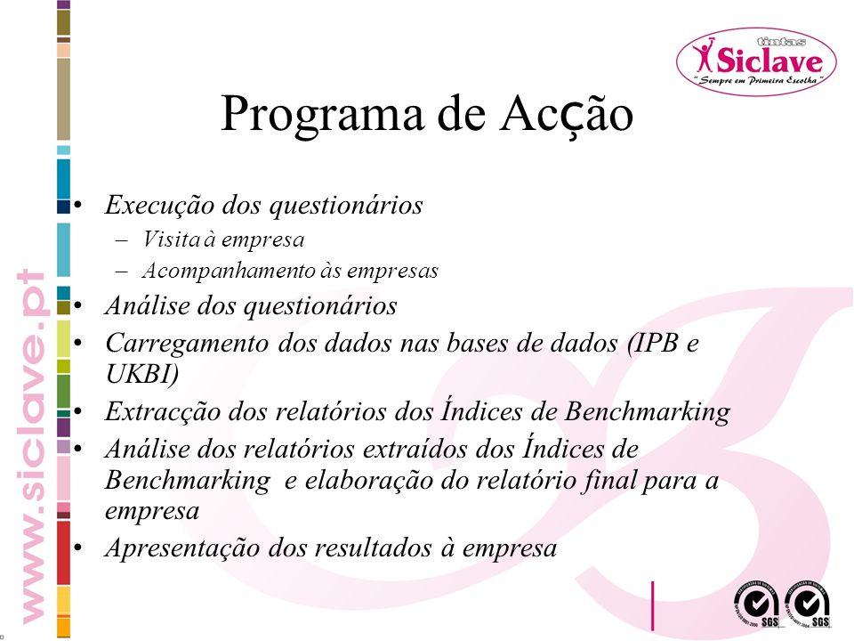 Caso da Siclave Com o apoio do INESC Porto procedeu-se à avaliação sistemática, rigorosa e extensiva do desempenho da empresa através da utilização de 5 questionários: Av.