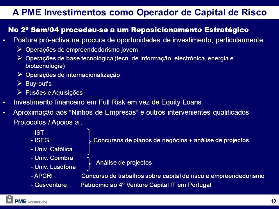Postura pró-activa na procura de oportunidades de investimento, particularmente: Operações de empreendedorismo jovem Operações de base tecnológica (tecn.
