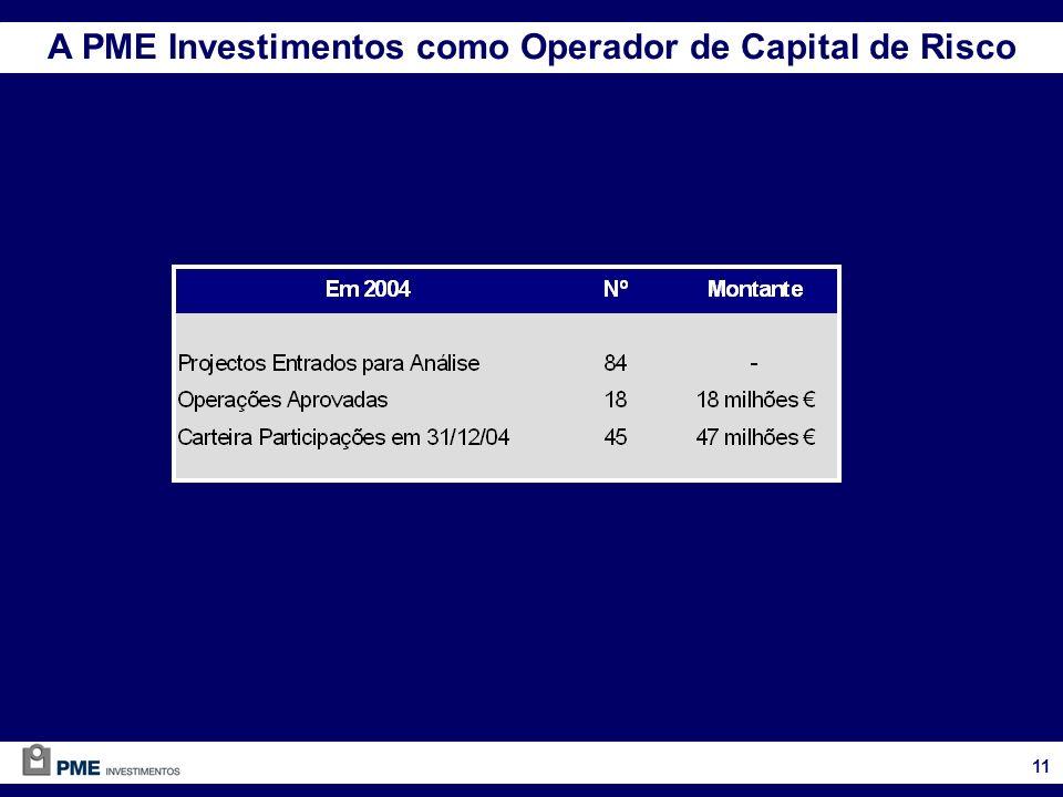 A PME Investimentos como Operador de Capital de Risco 11