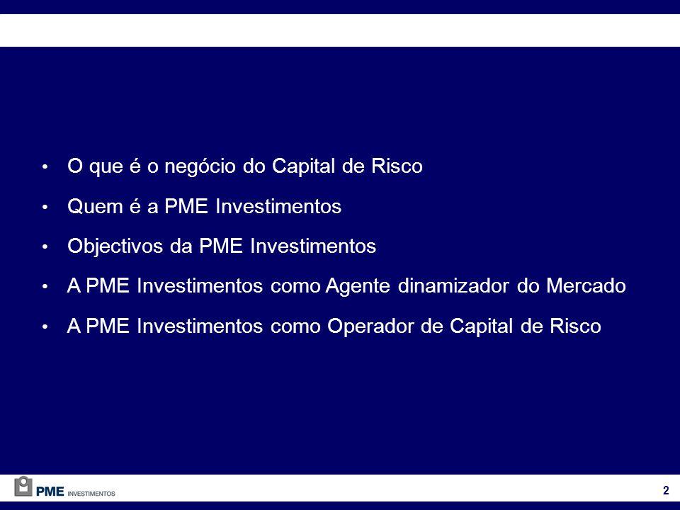 O que é o negócio do Capital de Risco Quem é a PME Investimentos Objectivos da PME Investimentos A PME Investimentos como Agente dinamizador do Mercado A PME Investimentos como Operador de Capital de Risco 2